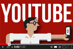 Posts del Blog Sobre Youtube